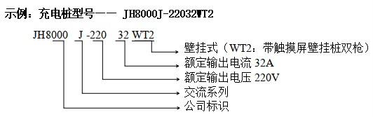 2.JH8000J-22032WT-S,LT-S充电桩 交流7kw塑料 图1.jpg