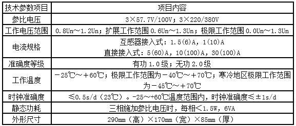 CPU表格.jpg
